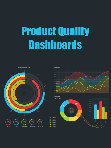 Product Quality Dashboard